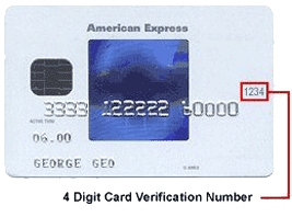 American Express security number