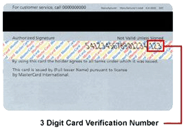 Discovercard/Mastercard security number