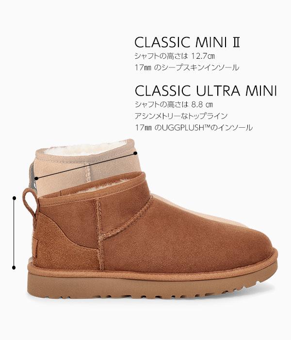 CLASSIC ULTRA MINI F&B