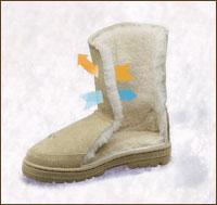 Sheepskin boot