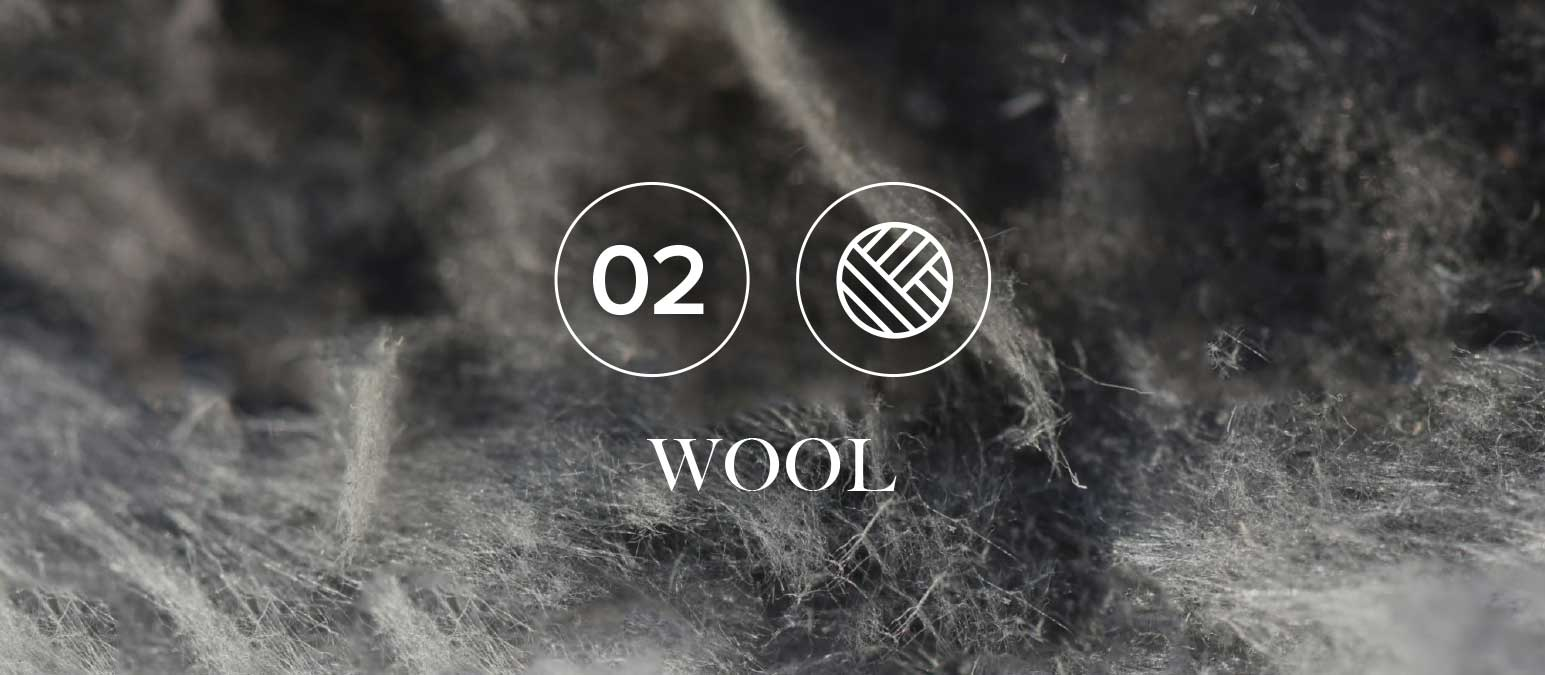 Wool title on grey tuft of unprocessed wool.