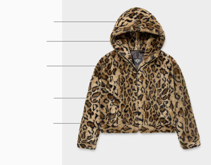 Picture of the Mandy Coat with descriptions of product highlights.