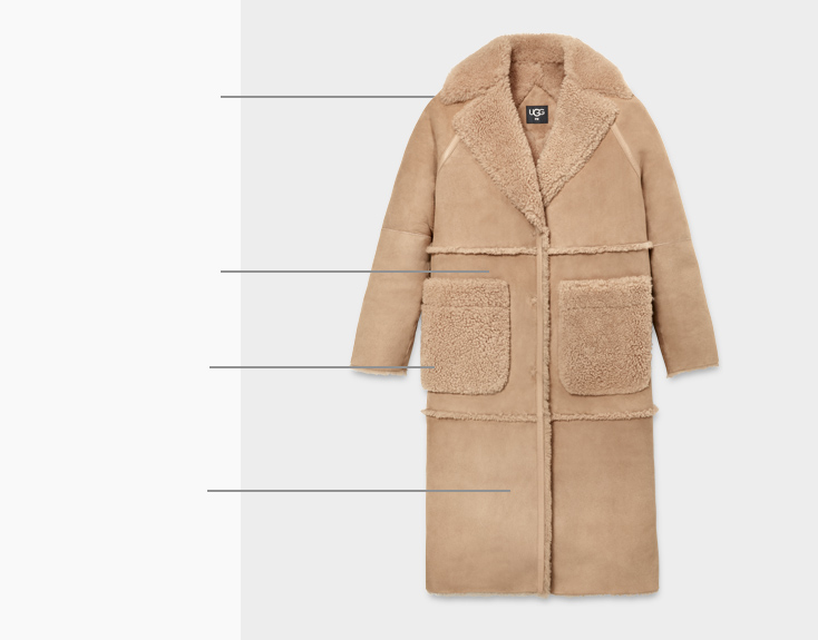Picture of the Fayre Coat with descriptions of product highlights.